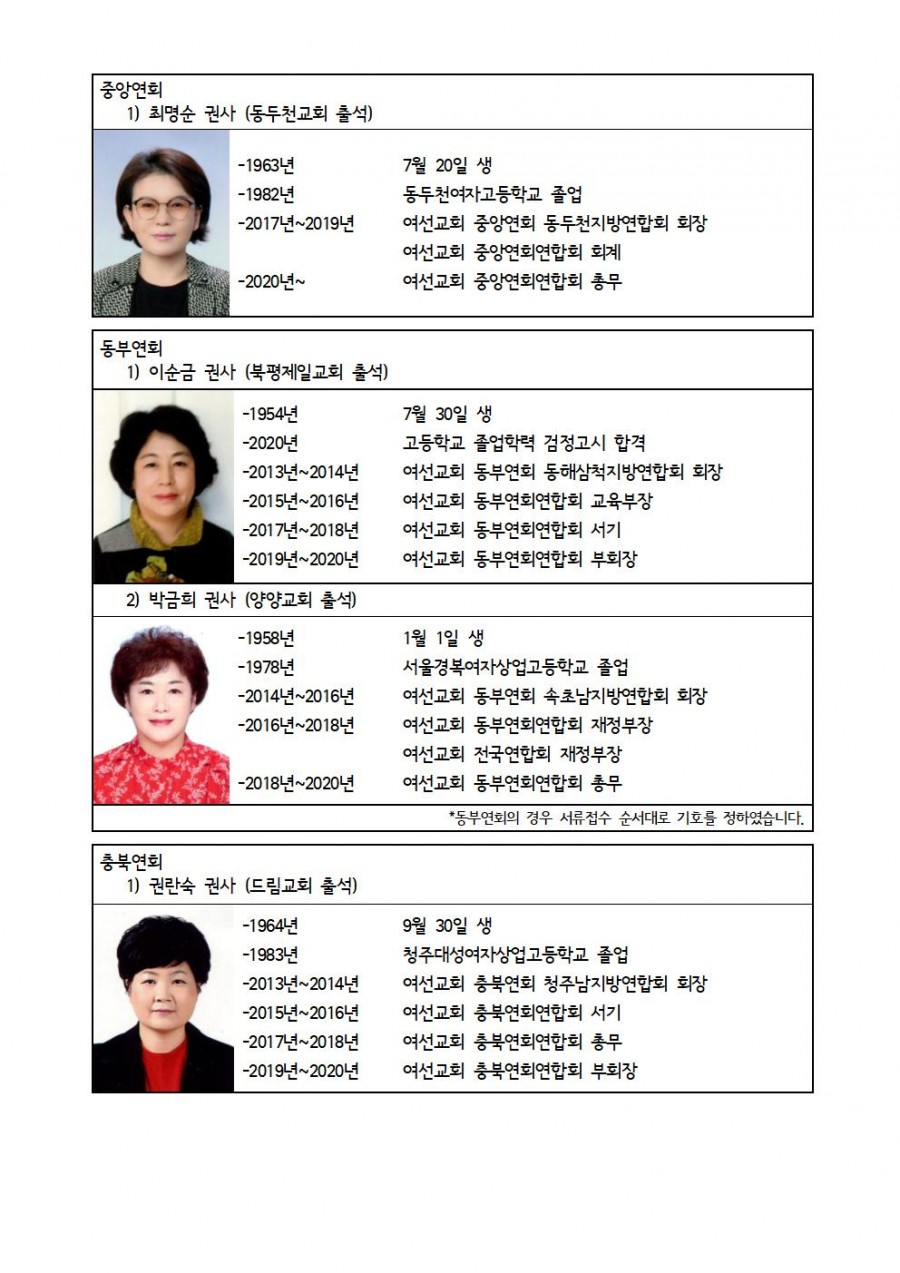 [2차]총회공문-후보자공지003.jpg